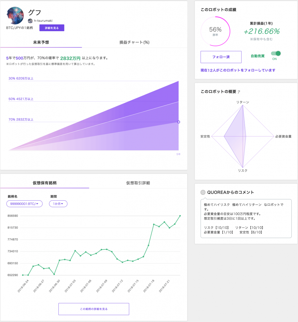 クオレア自動売買bot「グフ」詳細