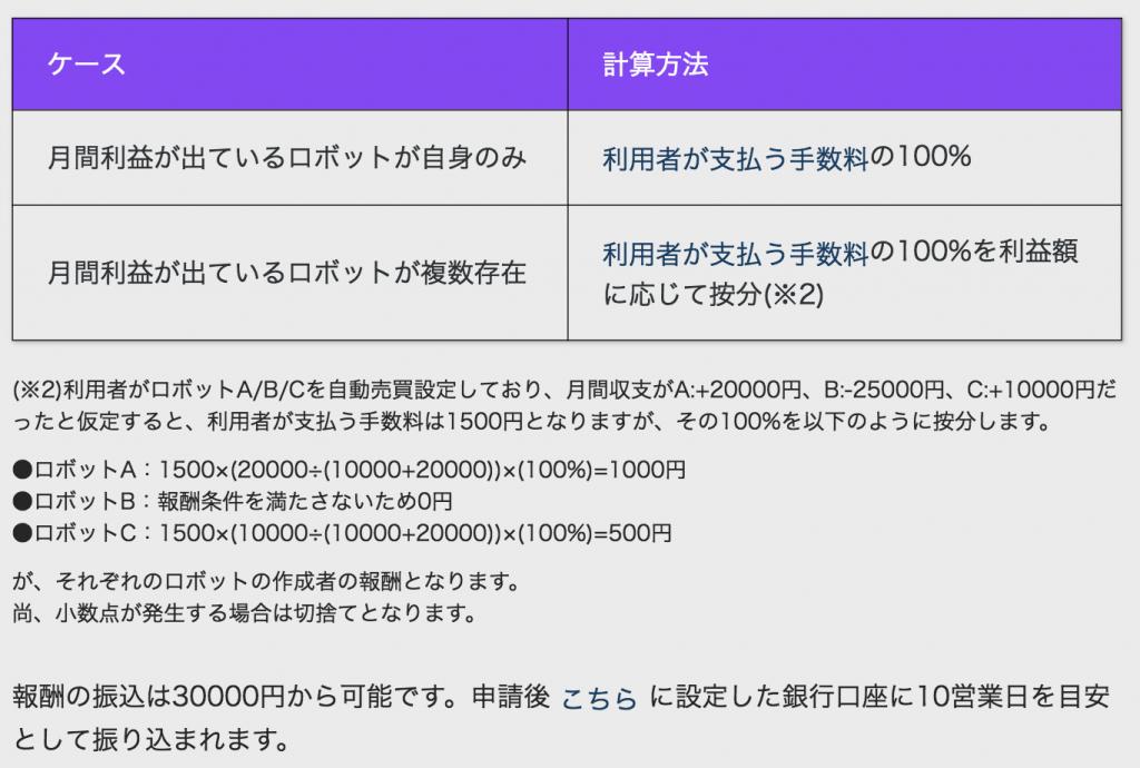 クオレア自動売買bot作成でインセンティブ報酬がもらえる。報酬額詳細