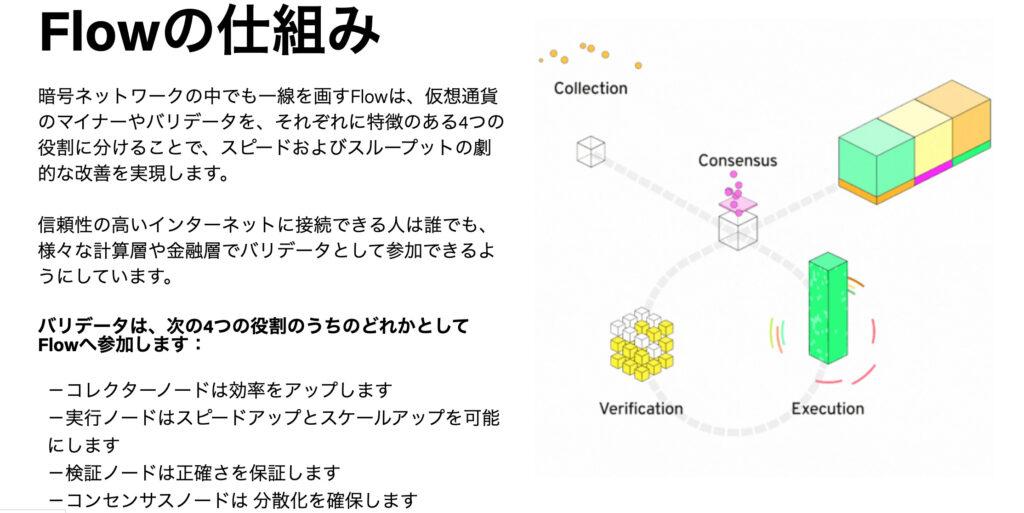 仮想通貨FLOW仕組み